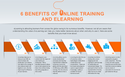 6 Benefits of Online training and eLearning
