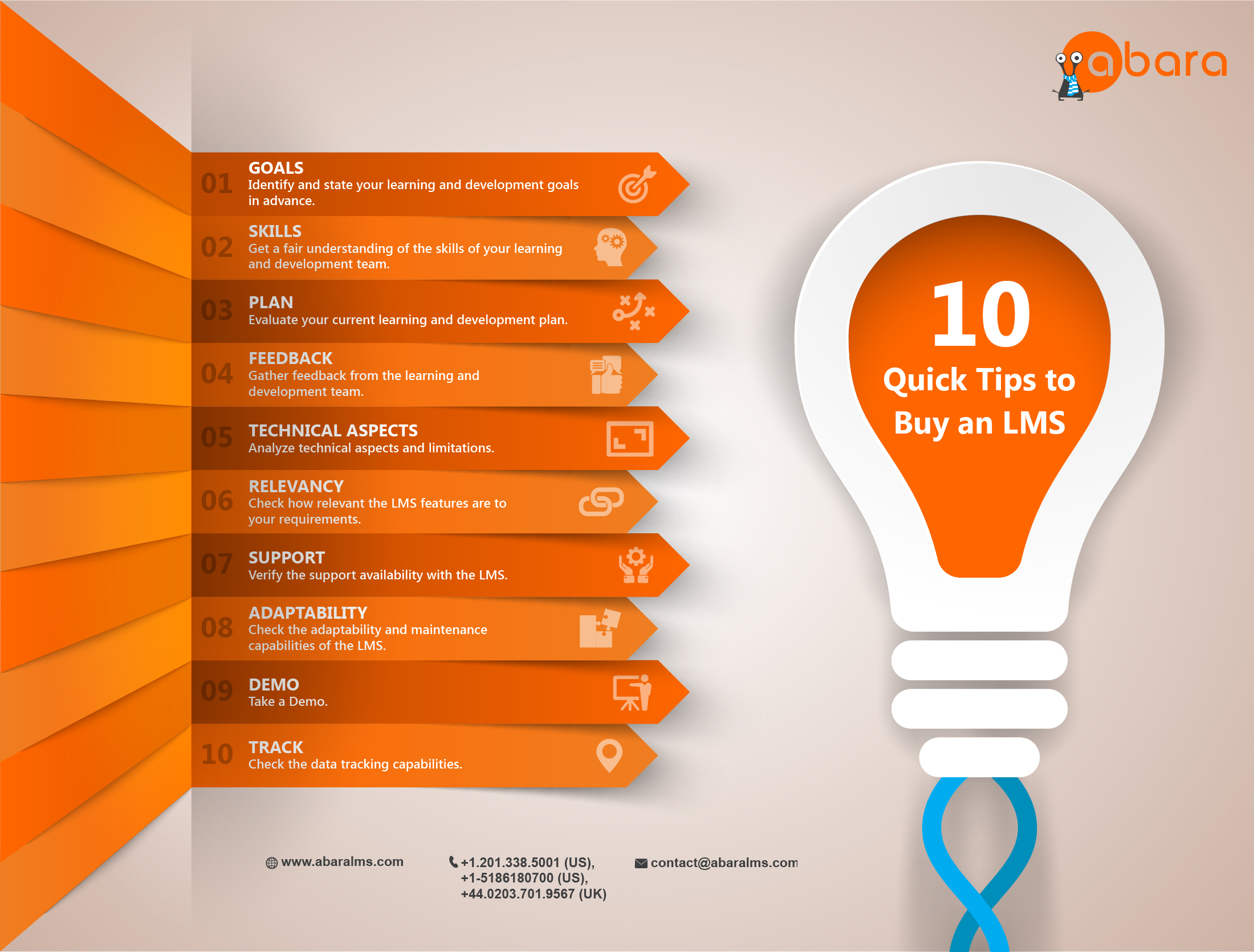 Quick_Tips_to_Buy_an_LMS_Option